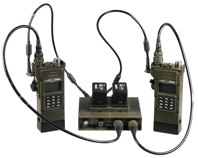 RU20 - interconnection with handheld transceivers