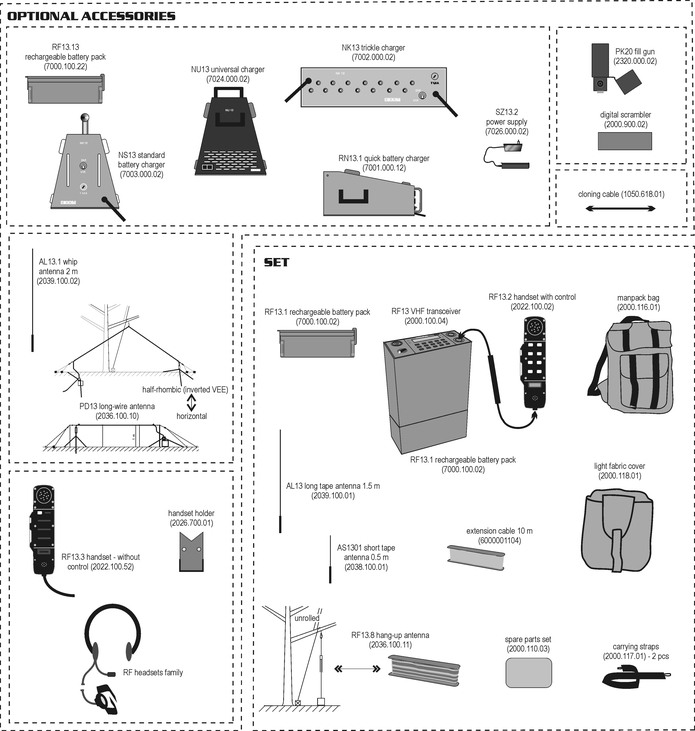 Recommended set components and accessories